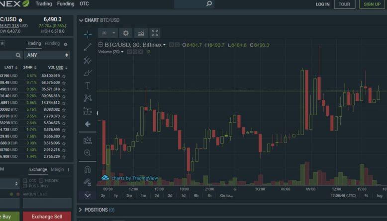 Bitfinex español